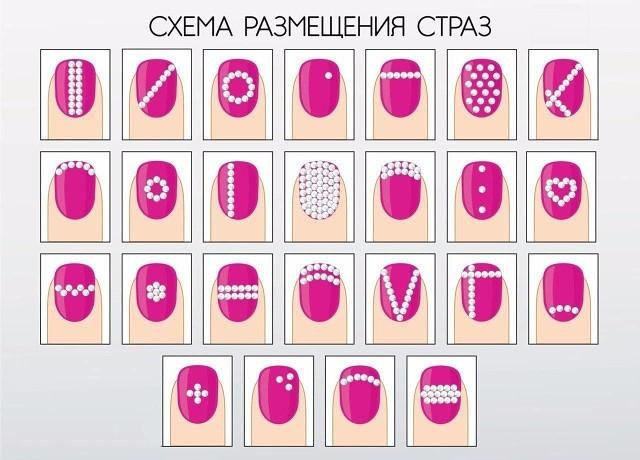 Схема классической выкладки страз на ногтях