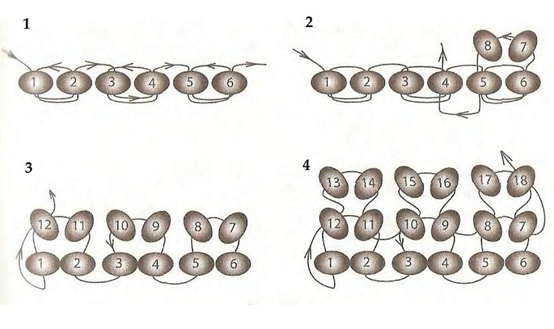Техника ндебеле